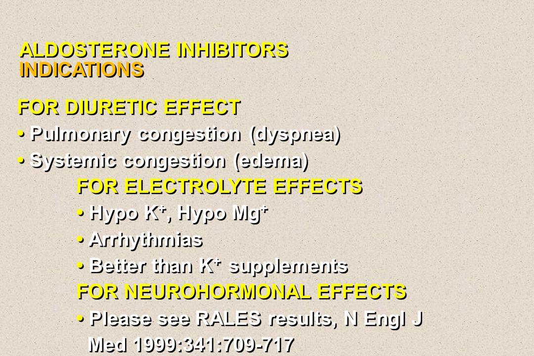 ALDOSTERONE INHIBITORS INDICATIONS