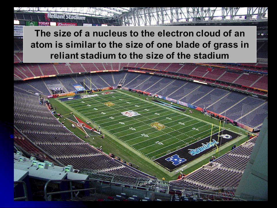 The size of a nucleus to the electron cloud of an atom is similar to the size of one blade of grass in reliant stadium to the size of the stadium