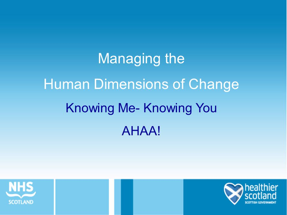 Human Dimensions of Change