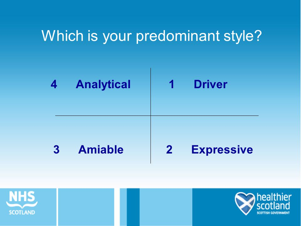 Which is your predominant style