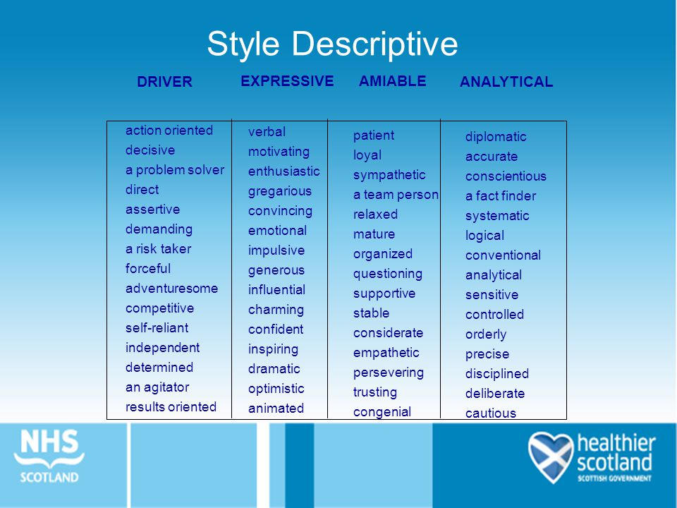 Style Descriptive DRIVER EXPRESSIVE AMIABLE ANALYTICAL action oriented