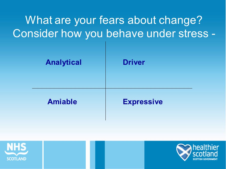 What are your fears about change