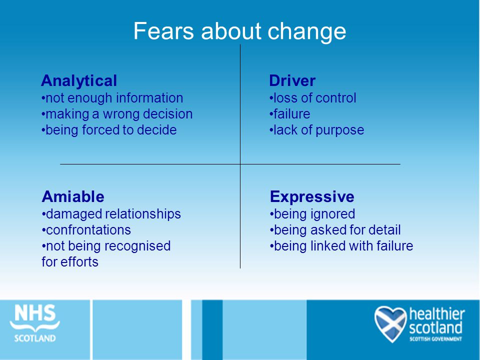 Fears about change Analytical Driver Amiable Expressive