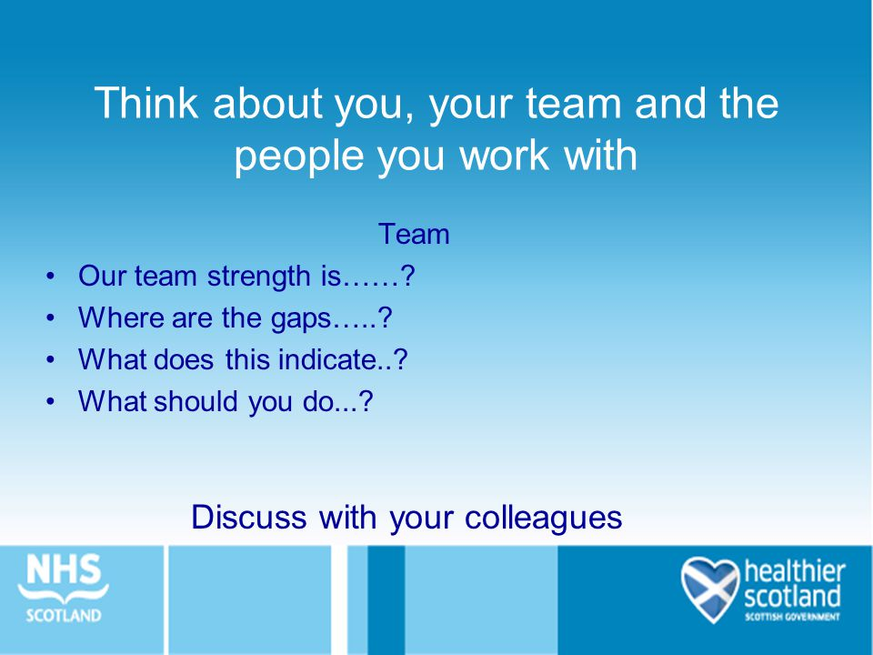 Think about you, your team and the people you work with