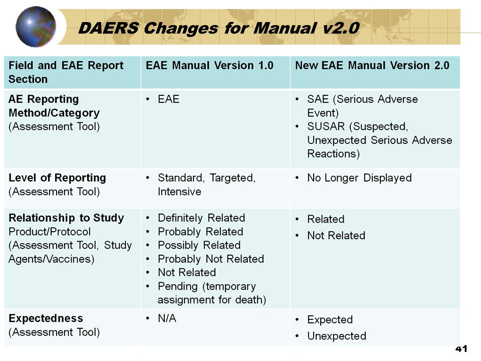 DAERS Changes for Manual v2.0