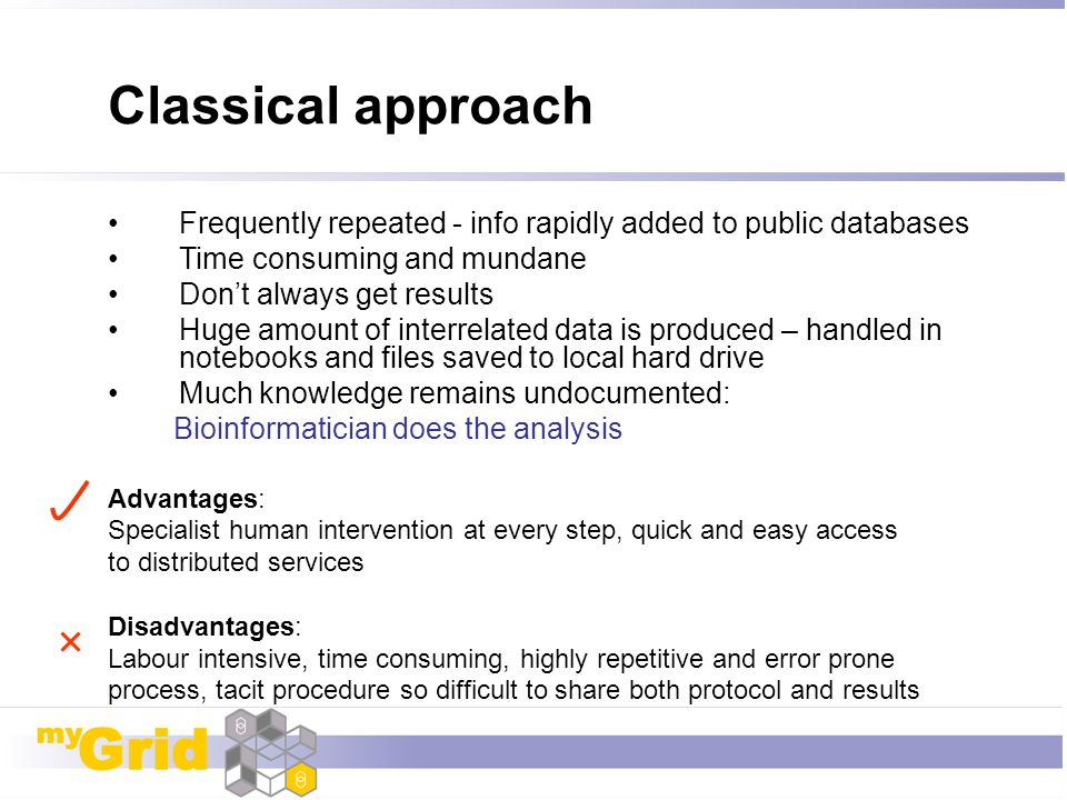 Classical approach Frequently repeated - info rapidly added to public databases. Time consuming and mundane.