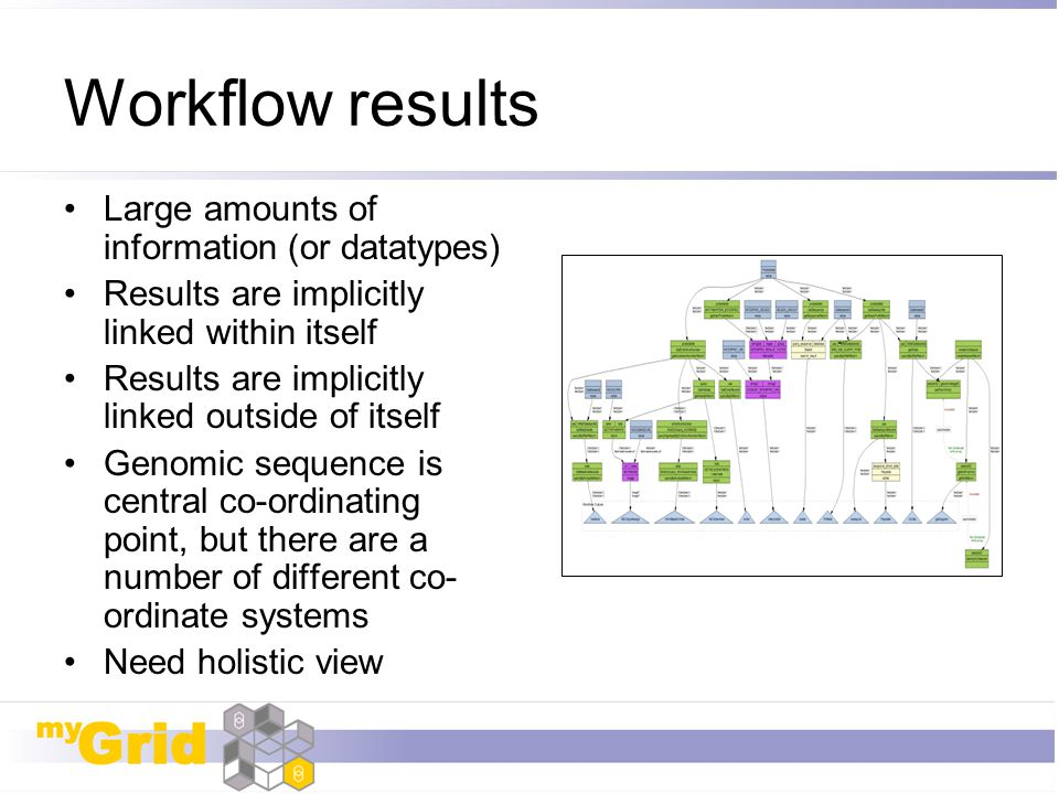 Workflow results Large amounts of information (or datatypes)