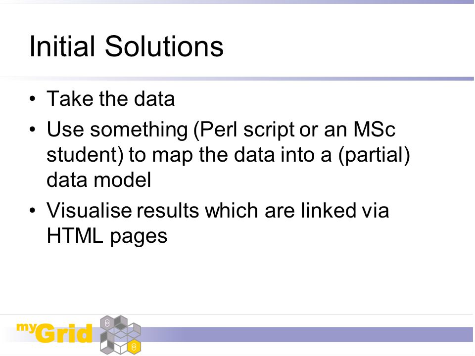 Initial Solutions Take the data