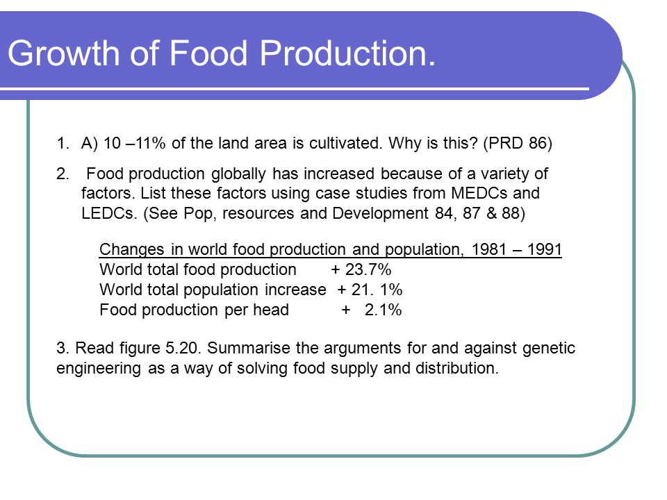 Growth of Food Production.