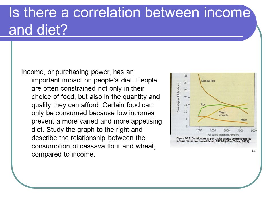 Is there a correlation between income and diet