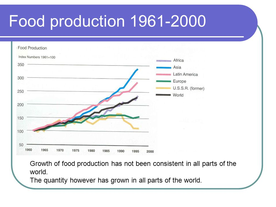 Food production 1961-2000 Growth of food production has not been consistent in all parts of the world.