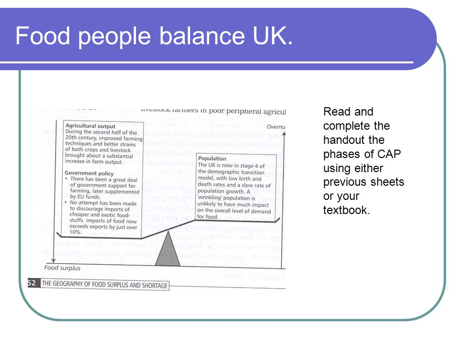 Food people balance UK.