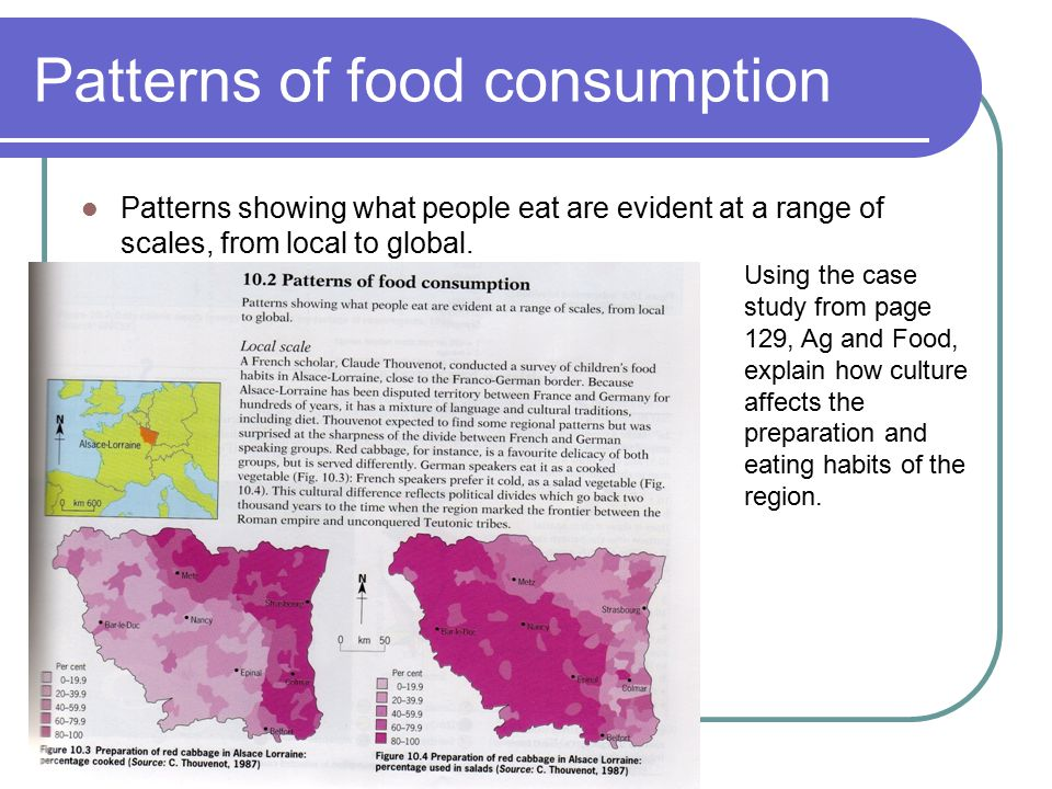 Patterns of food consumption