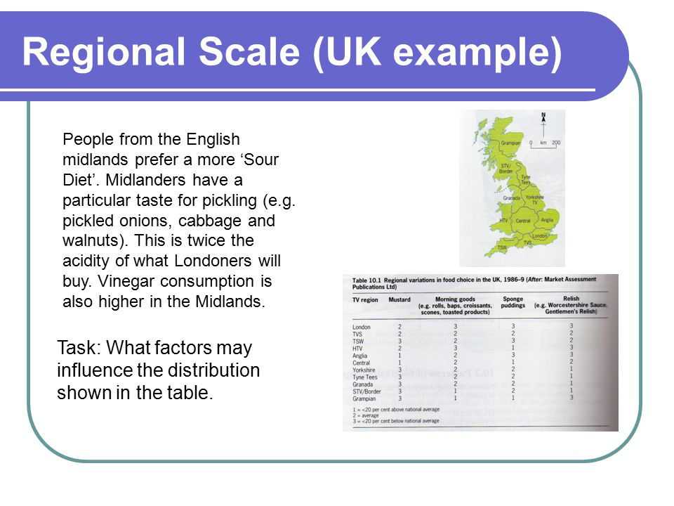 Regional Scale (UK example)