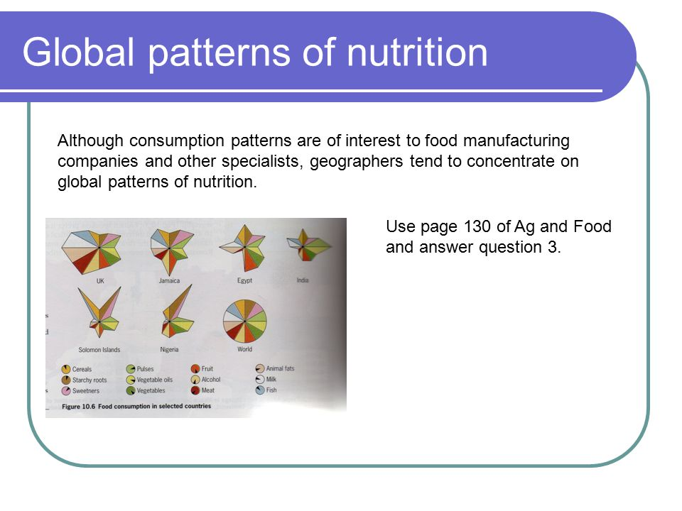 Global patterns of nutrition