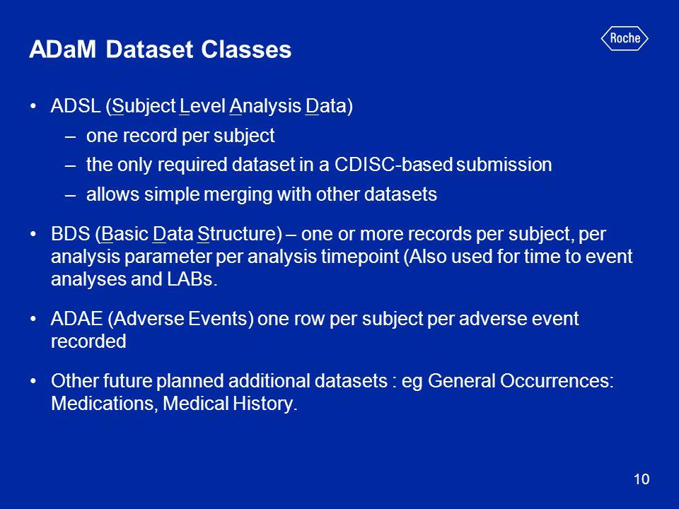 ADaM Dataset Classes ADSL (Subject Level Analysis Data)