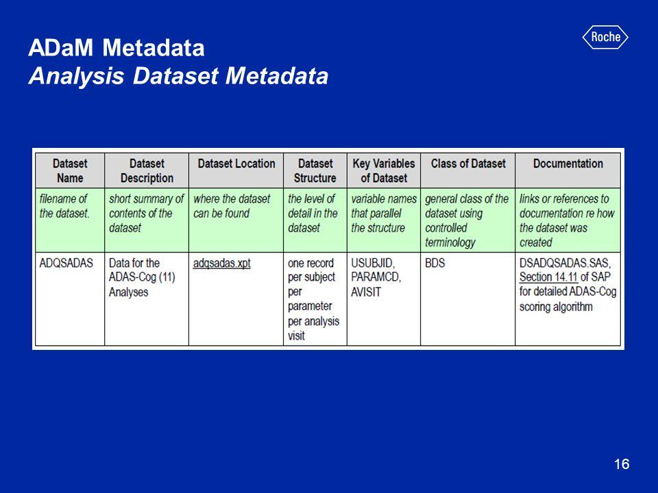 ADaM Metadata Analysis Dataset Metadata