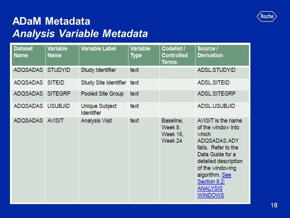 ADaM Metadata Analysis Variable Metadata
