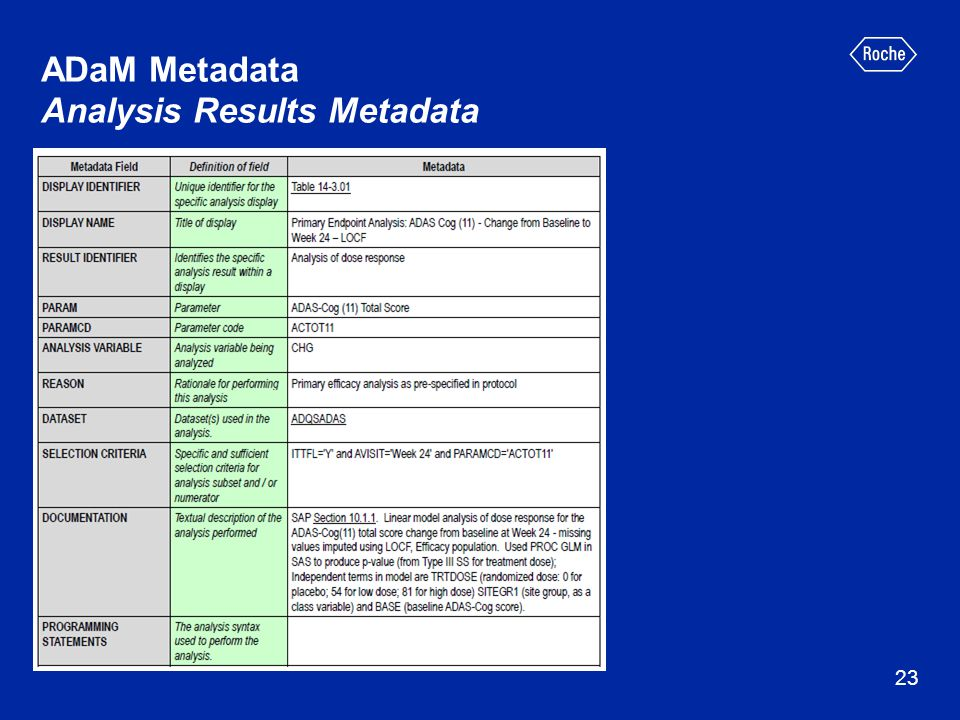 ADaM Metadata Analysis Results Metadata