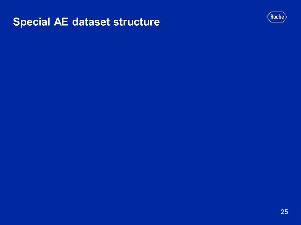Special AE dataset structure