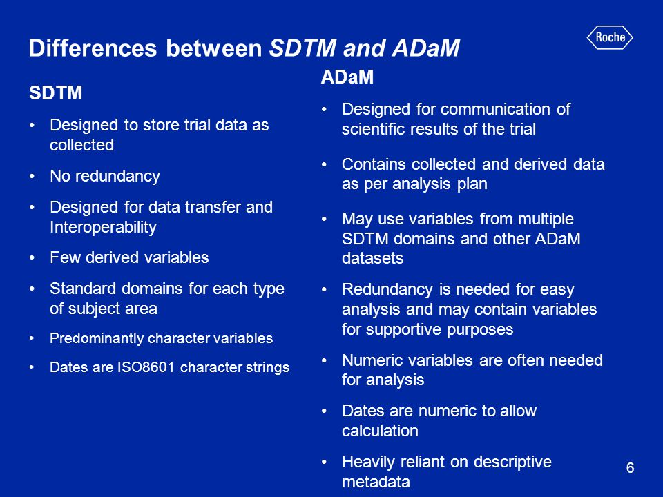 Differences between SDTM and ADaM