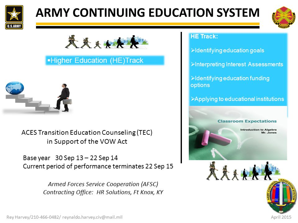 ARMY CONTINUING EDUCATION SYSTEM