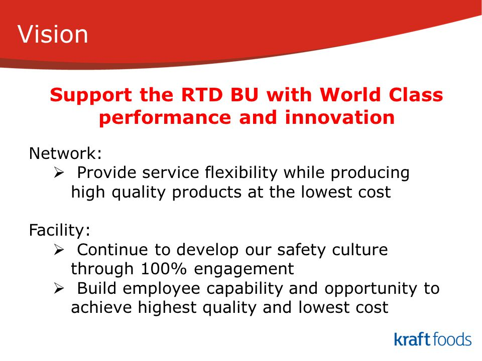 Support the RTD BU with World Class performance and innovation