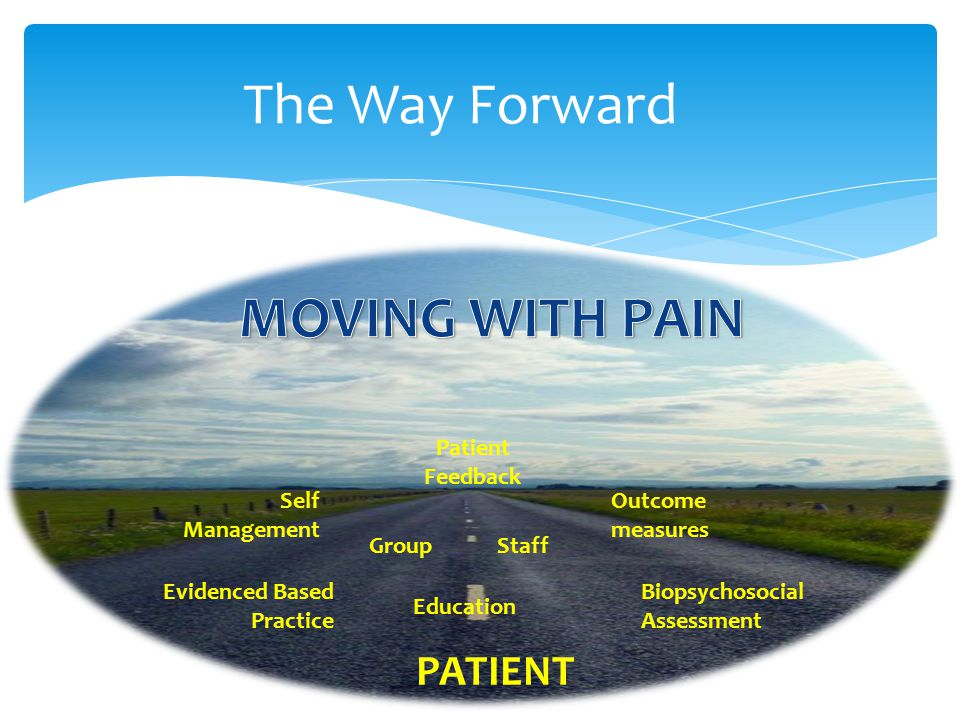 The Way Forward MOVING WITH PAIN PATIENT Patient Feedback Self