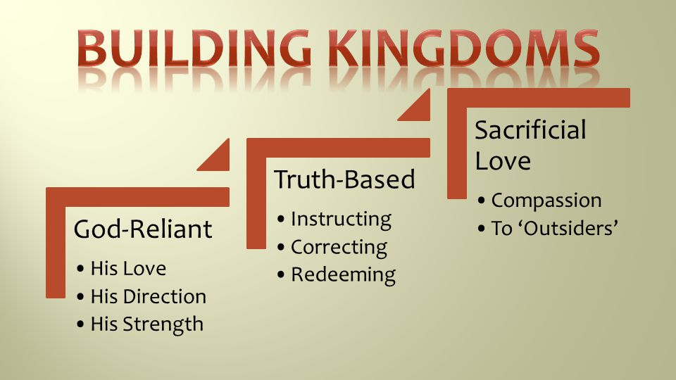 Building Kingdoms Sacrificial Love Truth-Based God-Reliant His Love