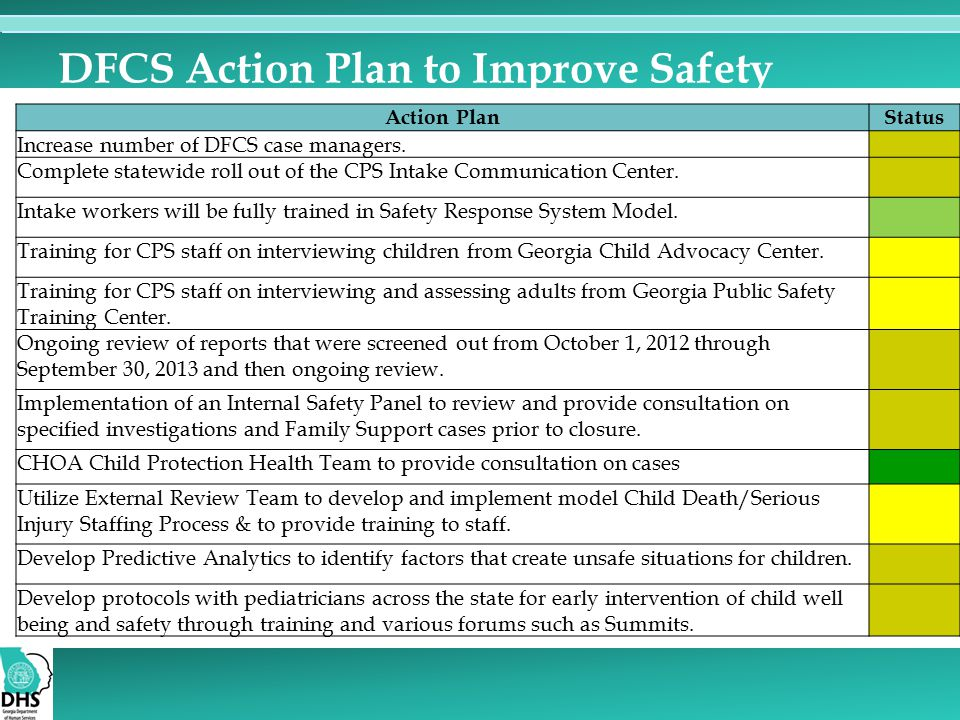 DFCS Action Plan to Improve Safety