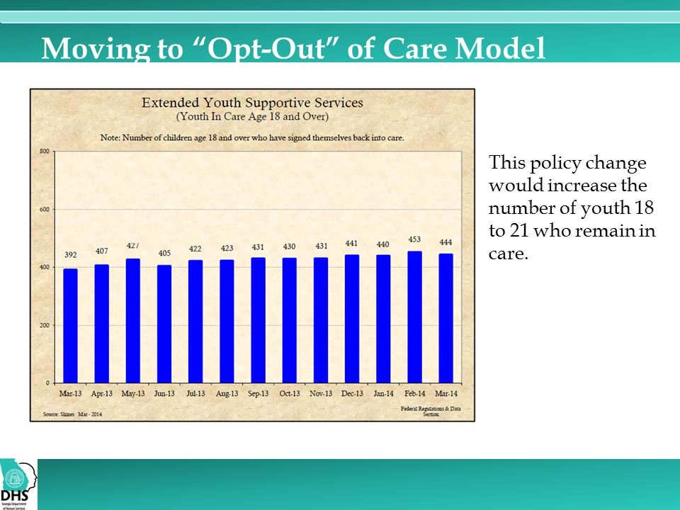 Moving to Opt-Out of Care Model