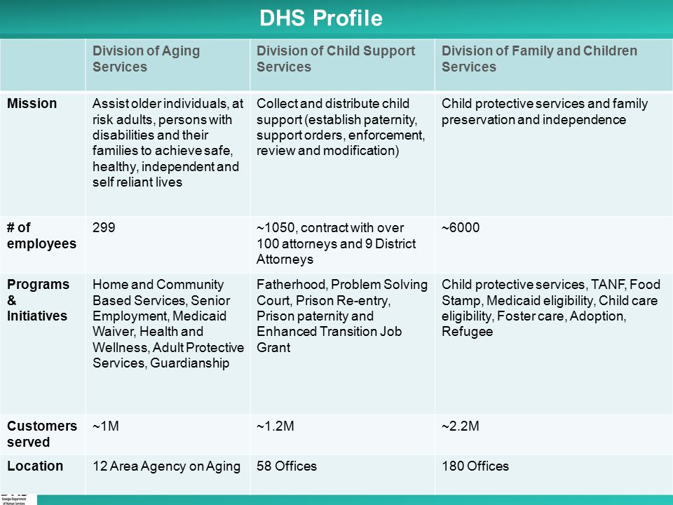 DHS Profile Division of Aging Services