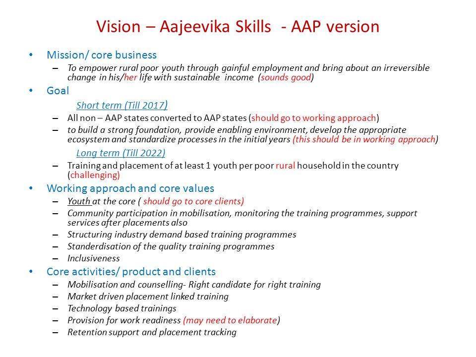 Vision – Aajeevika Skills - AAP version