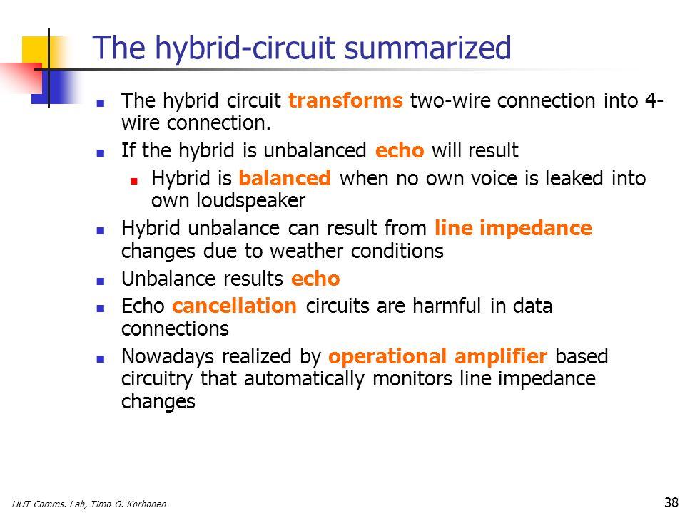The hybrid-circuit summarized