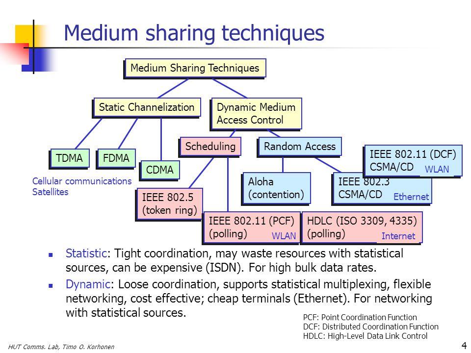 Medium sharing techniques