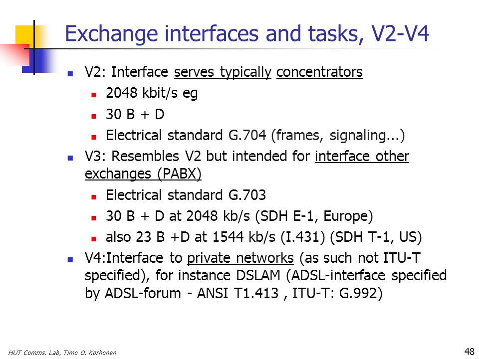 Exchange interfaces and tasks, V2-V4
