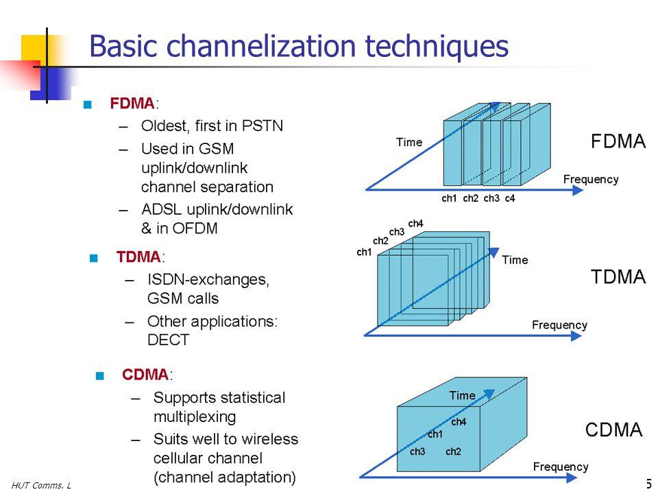 Basic channelization techniques