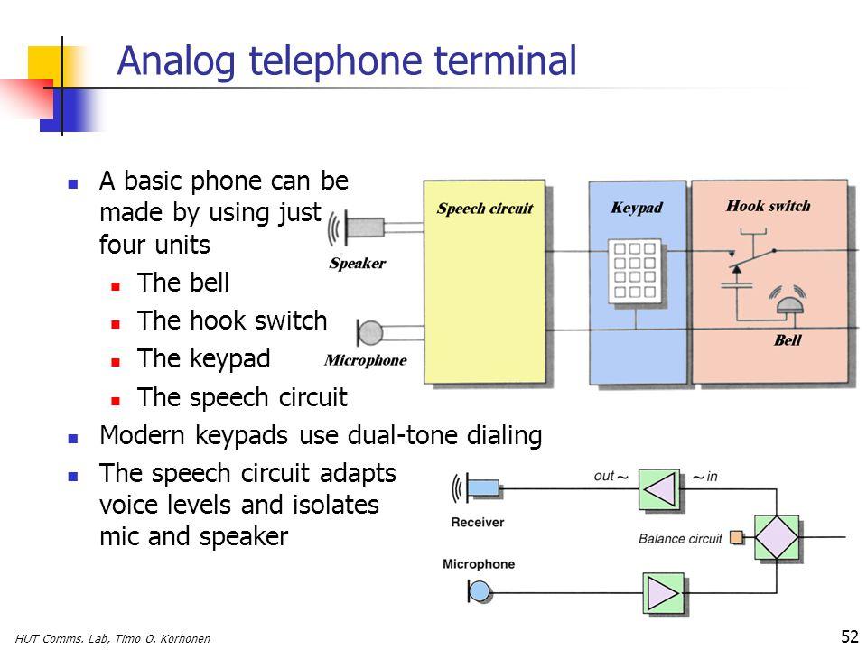 Analog telephone terminal