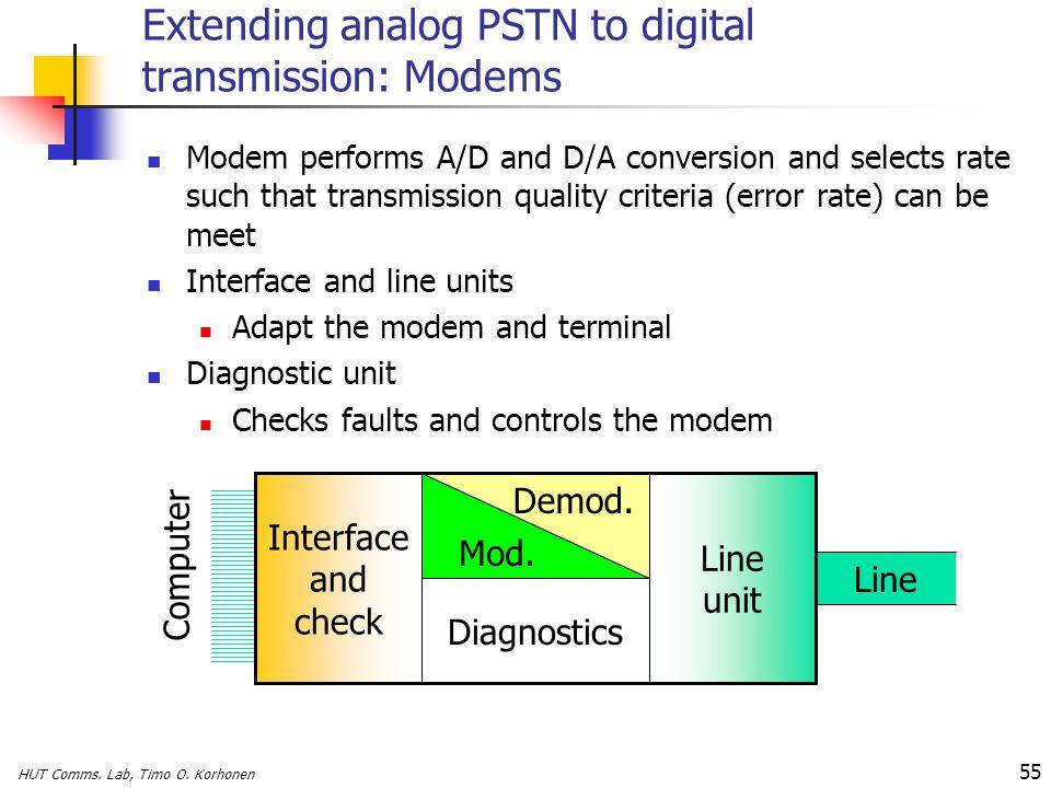 Extending analog PSTN to digital transmission: Modems