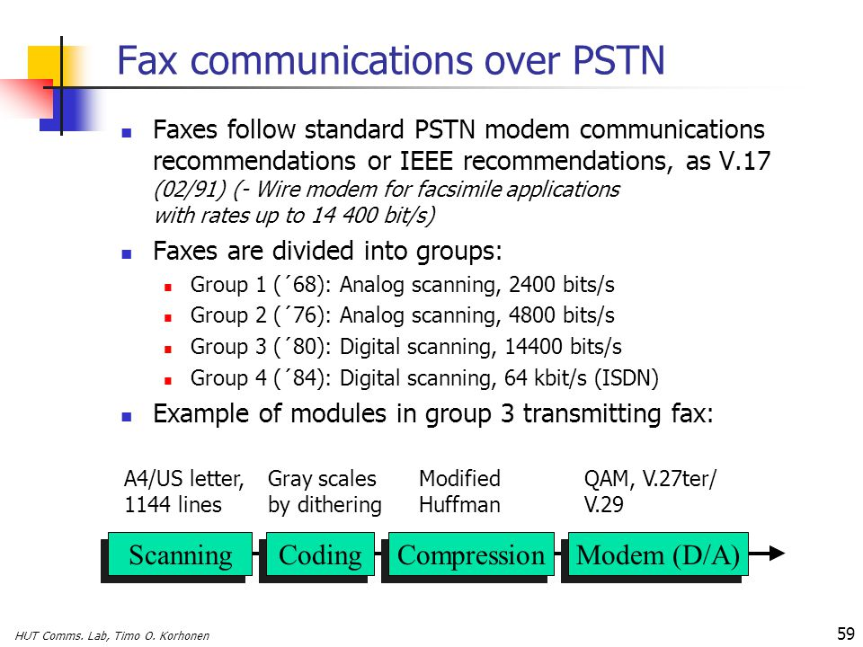 Fax communications over PSTN