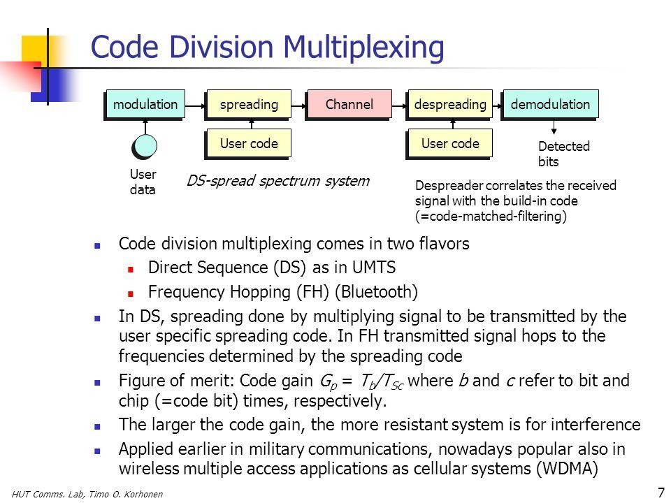 Code Division Multiplexing
