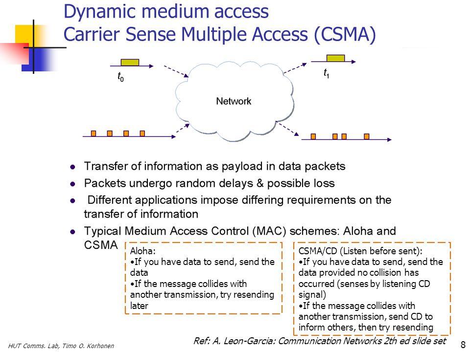 Dynamic medium access Carrier Sense Multiple Access (CSMA)