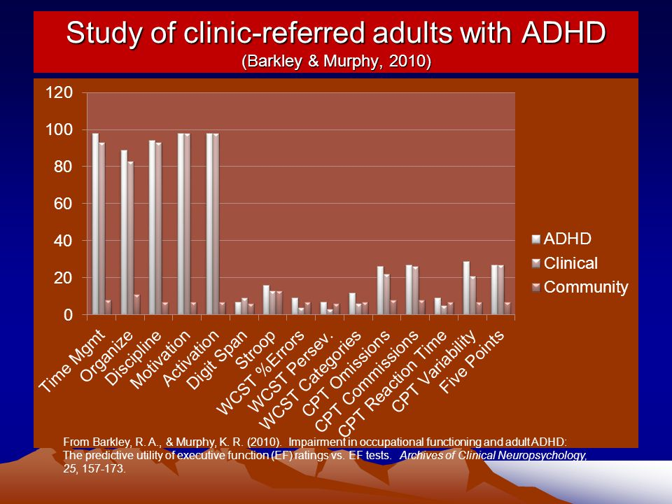 Study of clinic-referred adults with ADHD (Barkley & Murphy, 2010)
