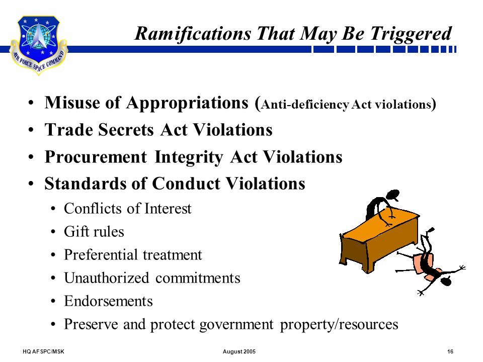 Ramifications That May Be Triggered