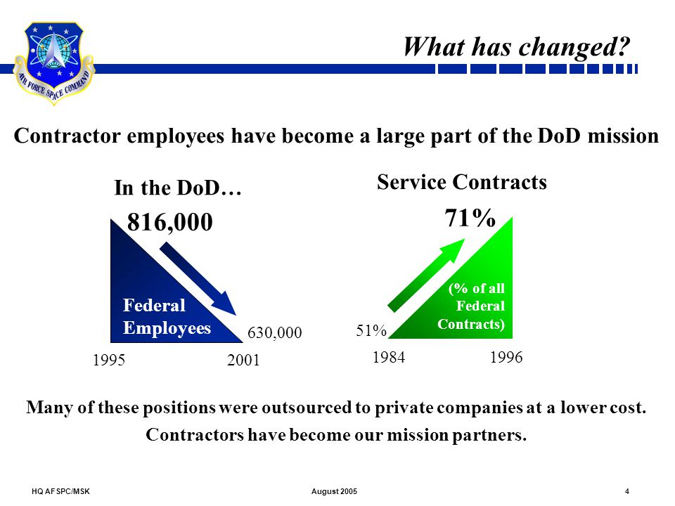 What has changed Contractor employees have become a large part of the DoD mission.