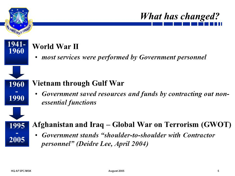 What has changed 1941- World War II 1960 1942