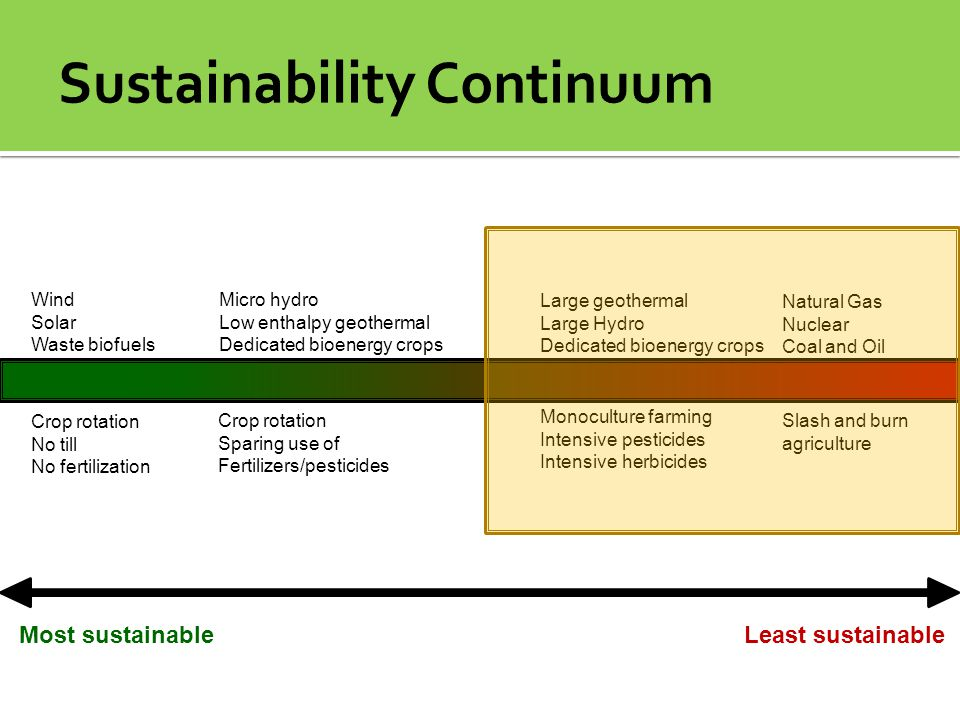 Sustainability Continuum