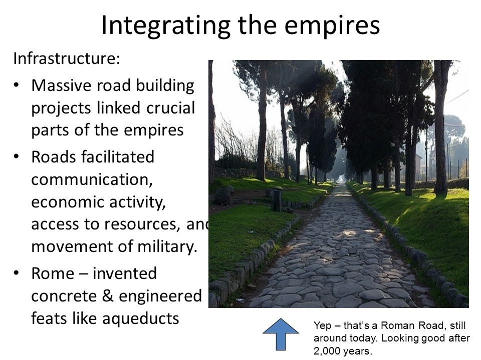 Integrating the empires