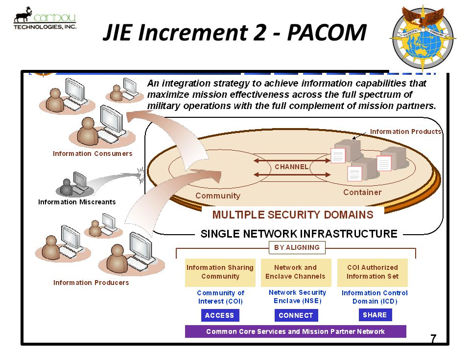 JIE Increment 2 - PACOM