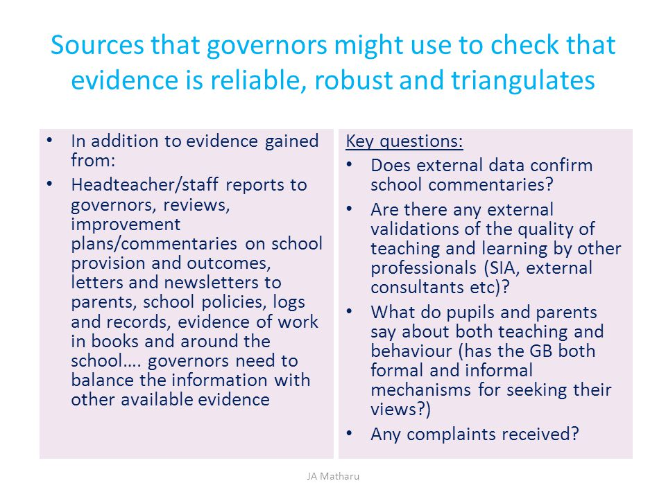 Sources that governors might use to check that evidence is reliable, robust and triangulates